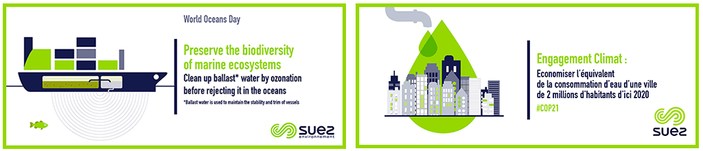 Infographies capsules Suez Environnement