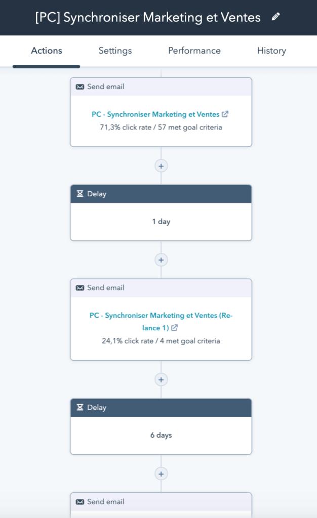 Workflow autorépondeur d'une ressource à télécharger avec Okédito