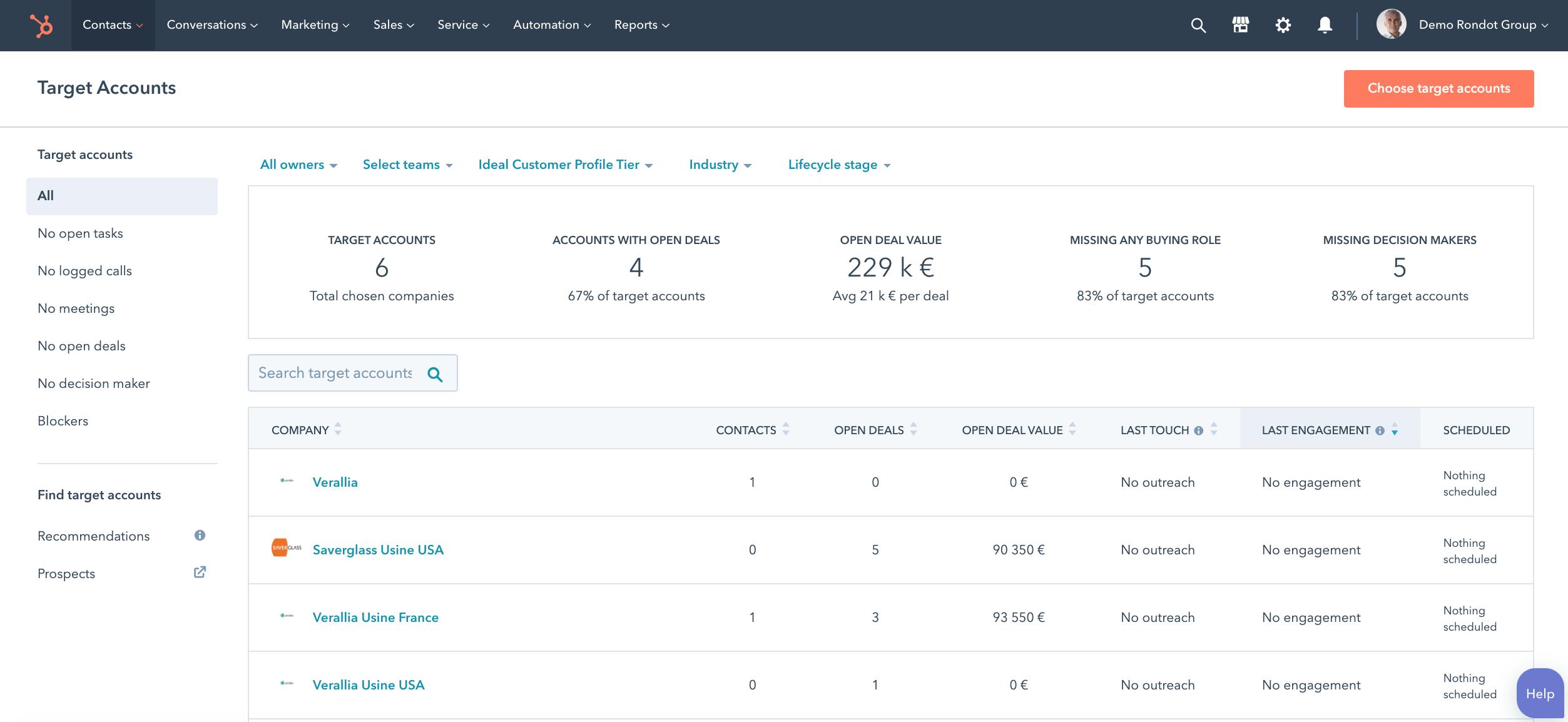 Tableau de bord des comptes cibles dans HubSpot