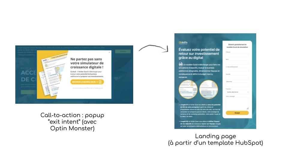 Formation marketing digital : exemple de popup