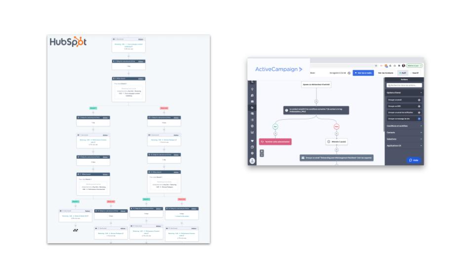 Formation marketing digital : création des workflows de nurturing avec HubSpot et ActiveCampaign